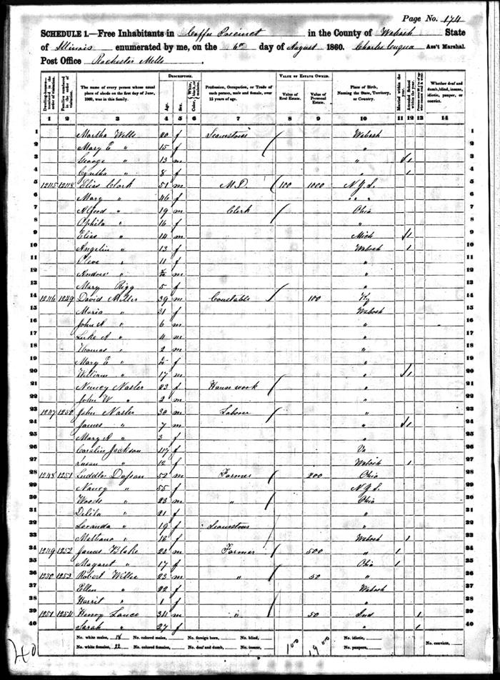 Dr. Elias Clark 1860 Census, IL