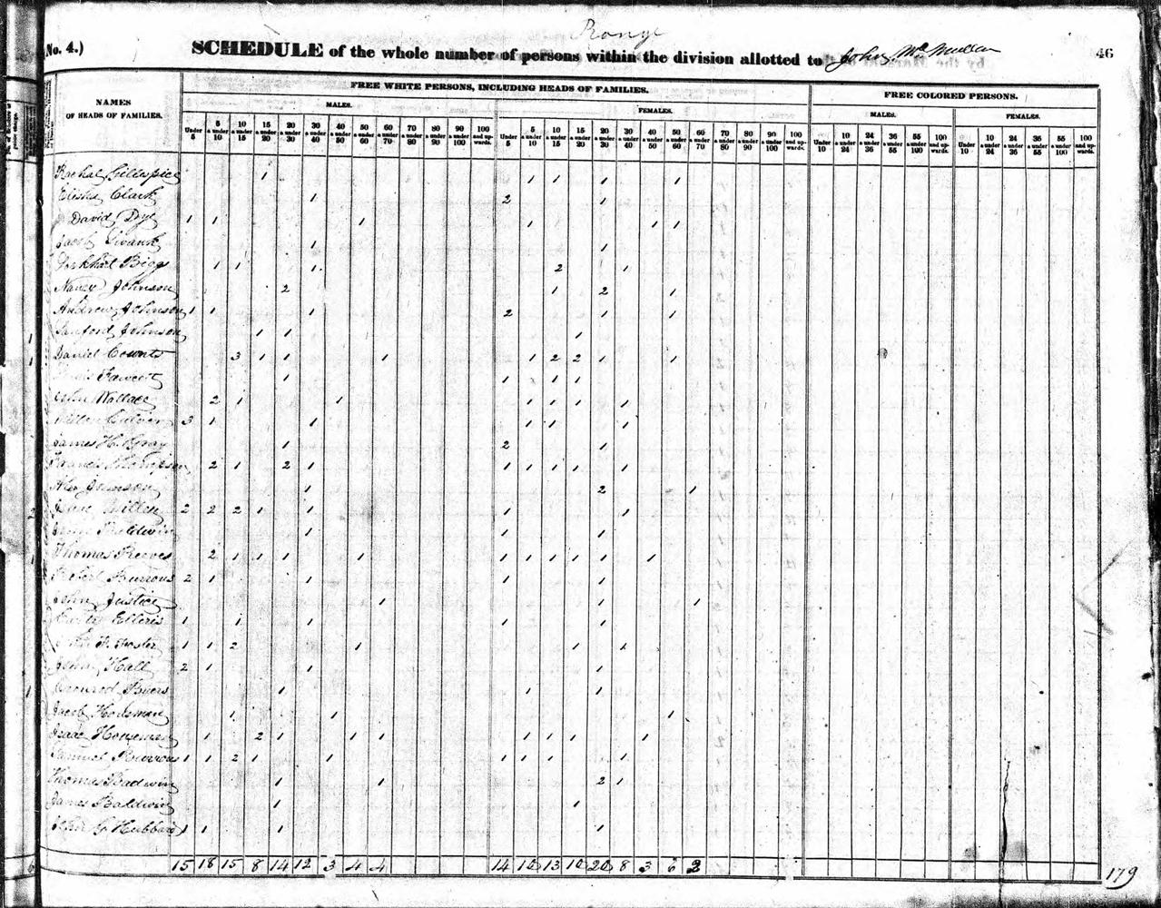 Elias Clark 1840 census