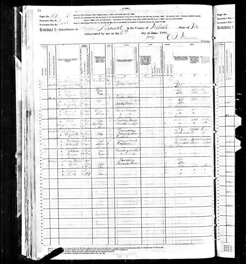 Elias Clark 1880 Census, Wabash County, Illinois