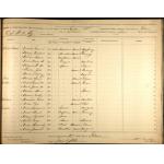 Frank Vivell, Civil Wa draft registration, June 1863
