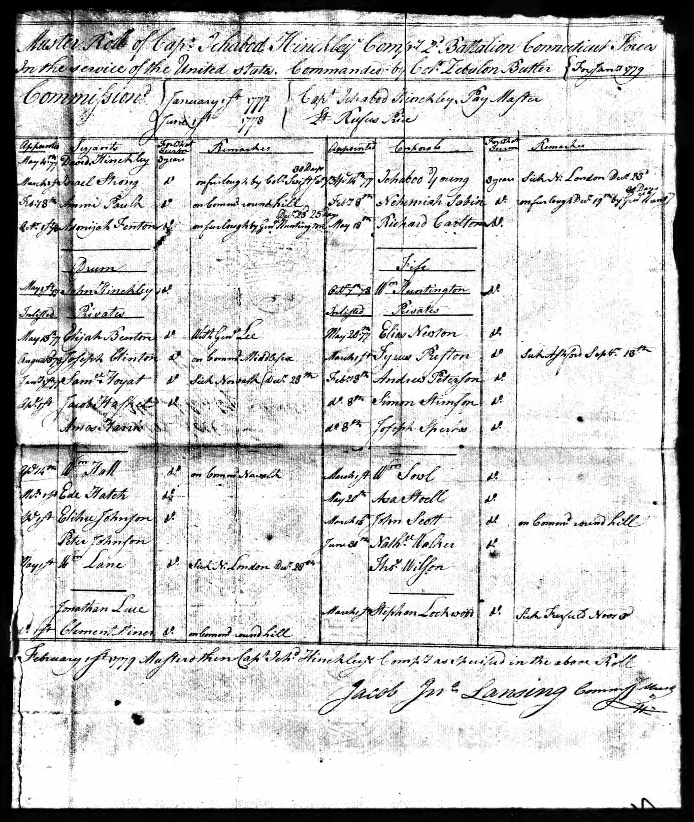 John Scott February 1779